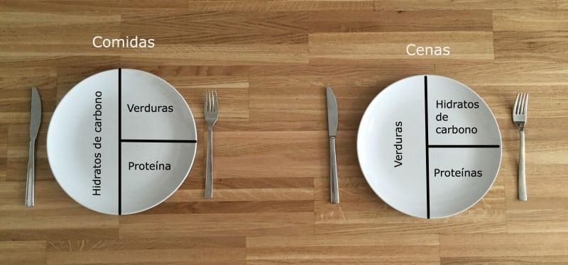 Hidratos de carbono proteinas y verduras distribucion comida y cena