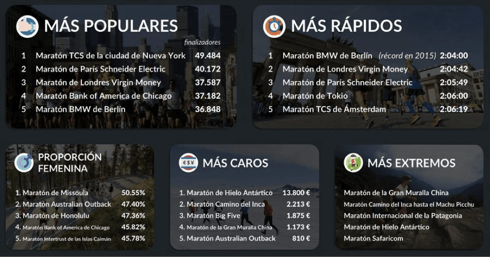 maratones populares 2016